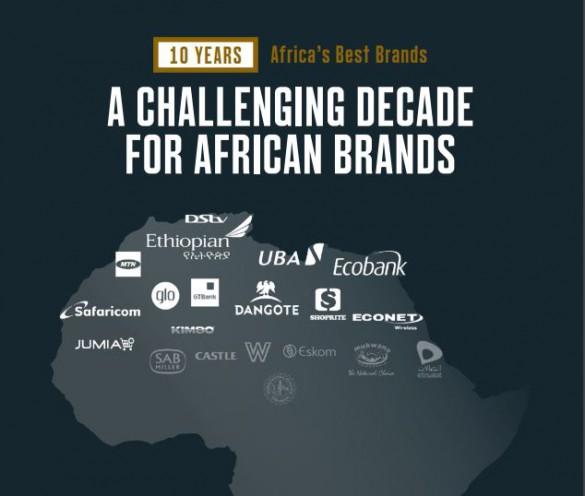 african buisness